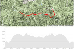 SOB 50k course and elevation profile